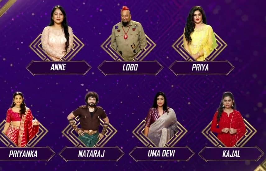 Nominated contestants this week-Bigg Boss 5 Telugu